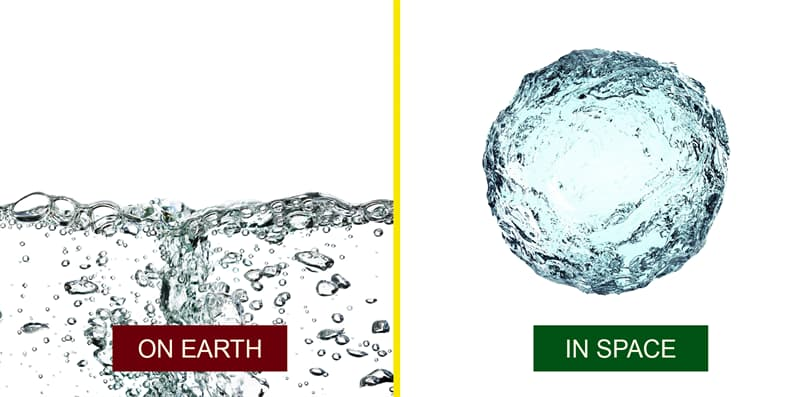 Science Story: What happens to water in space station?