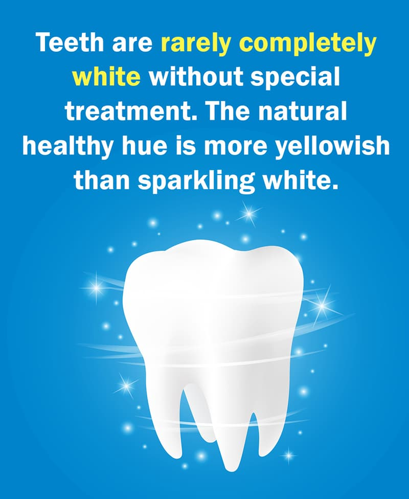 Science Story: In fact, teeth are rarely completely white without special treatment. The natural hue is more yellowish than sparkling white.