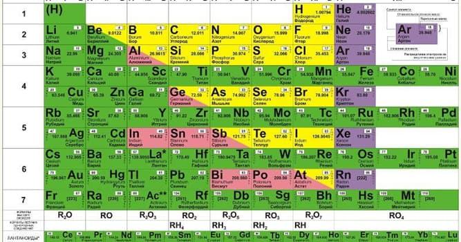 Наука Запитання-цікавинка: Назва якого металу виникла від назви іншого металу?