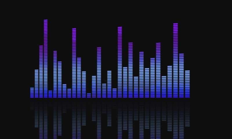 Kultura Pytanie-Ciekawostka: Która grupa muzyczna straciła Grammy za skandal z podłożonym głosem?