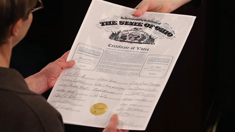 Society Trivia Question: What is the purpose of the Electoral College in US Presidential elections?