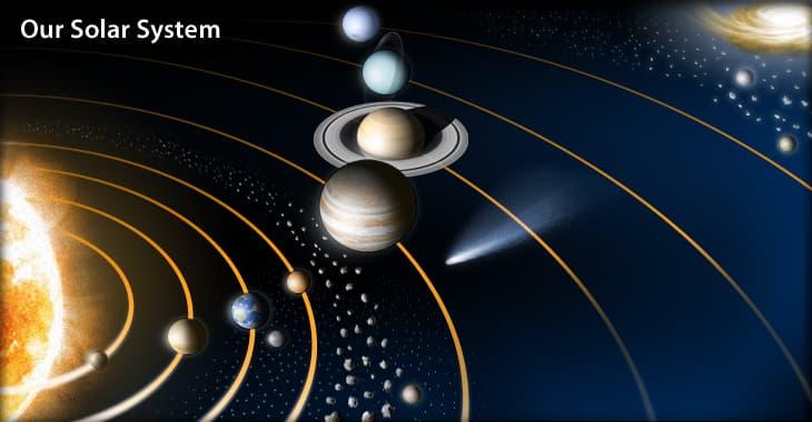 Wissenschaft Wissensfrage: Welcher ist der zweitgrößte Planet unseres Sonnensystems?