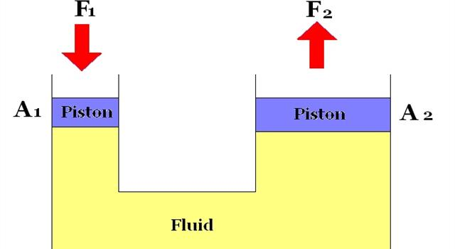 Сiencia Pregunta Trivia: ¿De quién es el principio que dice que la presión es la misma en todos los puntos de un fluído estático?