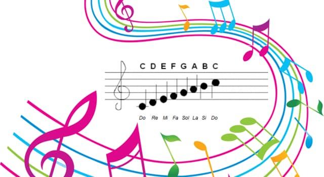 Cultura Pregunta Trivia: ¿Quién le puso nombre a las notas musicales?
