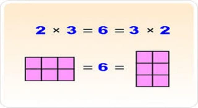 """Сiencia Pregunta Trivia: ¿Qué propiedad matemática dice: """"El orden de los factores no altera el producto""""?"""