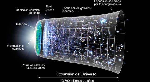Сiencia Pregunta Trivia: ¿Se supone que el universo tuvo un principio?