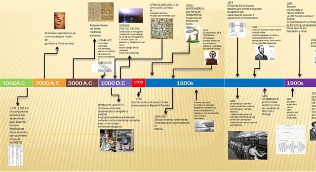 Historia Pregunta Trivia: ¿Quién calculó la fecha de nacimiento de Jesús, para ser tomada como punto de partida para los cómputos cronológicos (año 1)?