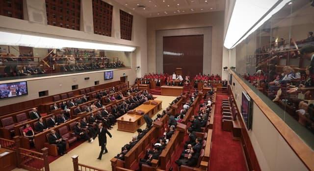 Geografia Pytanie-Ciekawostka: Althing to parlament narodowy, którego kraju?