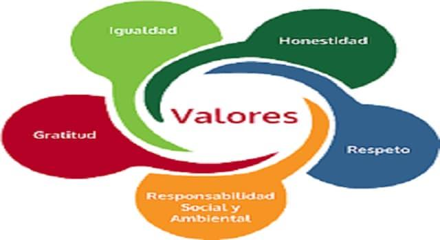 Cultura Pregunta Trivia: ¿Cómo se llama la parte de la Filosofía que estudia la naturaleza de los valores éticos?