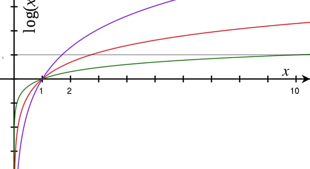 Сiencia Pregunta Trivia: ¿Qué es un logaritmo?