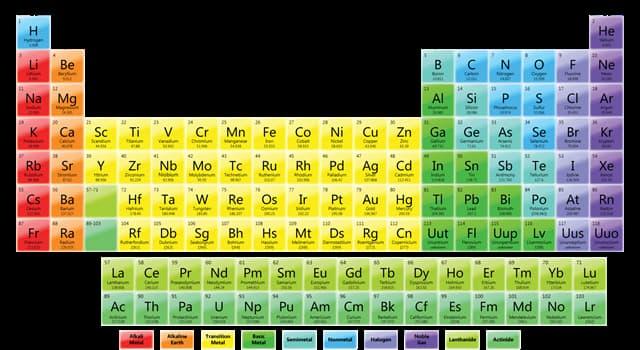 natura Pytanie-Ciekawostka: Który spośród 92 naturalnie występujących w przyrodzie elementów jest najbardziej rzadki?