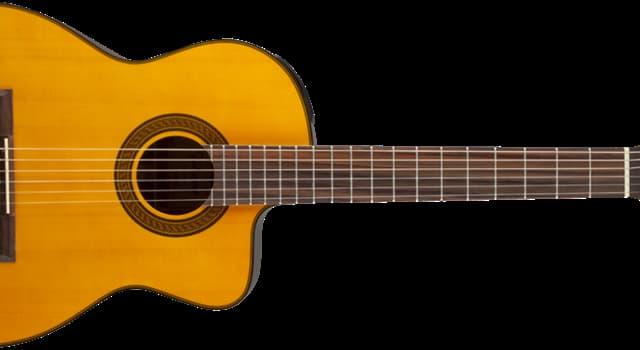 historia Pytanie-Ciekawostka: W jakim kraju powstała gitara?