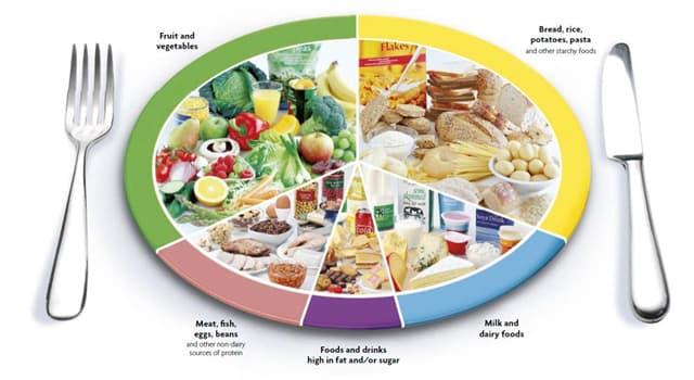 Kultura Pytanie-Ciekawostka: Jakim rodzajem jedzenia jest graviola?