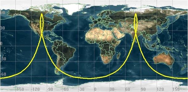 Сiencia Pregunta Trivia: ¿Qué es una órbita de Mólniya?
