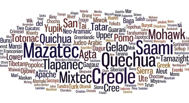 Society Trivia Question: Which country's national anthem has five languages in it?