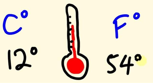 Gesellschaft Wissensfrage: Welche Länder verwenden Fahrenheit-Skala für die Temperaturmessung?