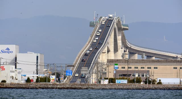 Geografia Pytanie-Ciekawostka: Gdzie znajduje się ten most?