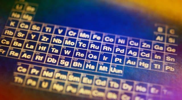 nauka Pytanie-Ciekawostka: Ir to symbol chemiczny którego pierwiastka?