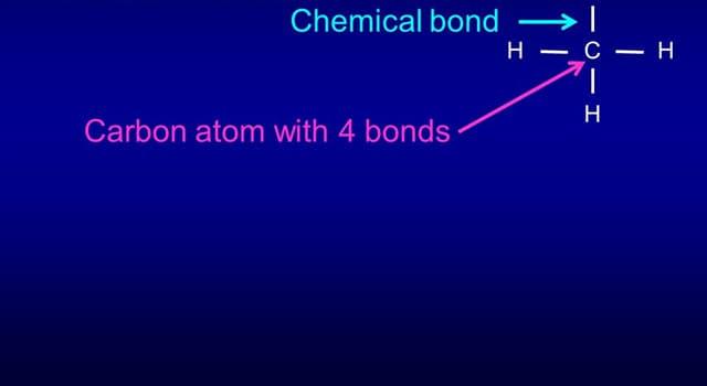 nauka Pytanie-Ciekawostka: Który słynny naukowiec odkrył gaz metanowy?
