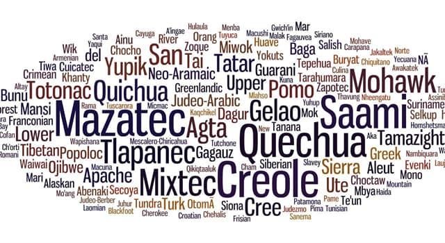 społeczeństwo Pytanie-Ciekawostka: Hymn którego państwa składa się z części napisanych w 5 językach?