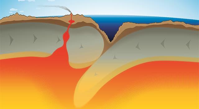 Geografia Pytanie-Ciekawostka: Ile dużych płyt tektonicznych ma Ziemia?