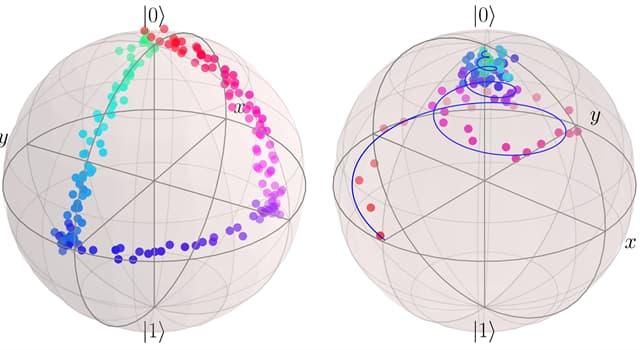 Наука Запитання-цікавинка: Як називається квантовий розряд або найменший елемент зберігання інформації в квантовому комп'ютері?