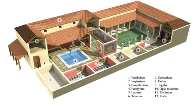 Kultura Pytanie-Ciekawostka: W starożytnym Rzymie, jak nazywał się dom zajmowany przez klasy wyższe?