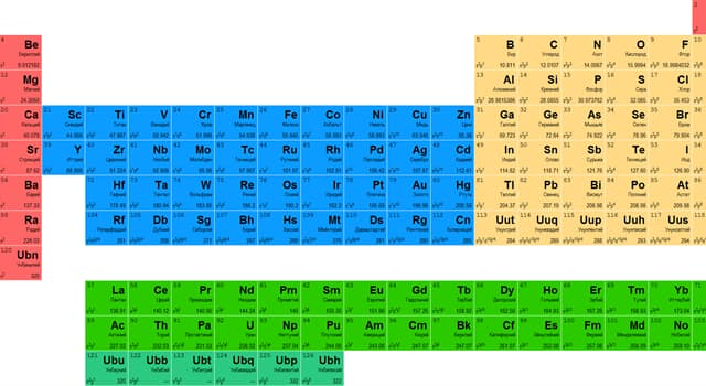Science Trivia Question: How did the element samarium get its name?