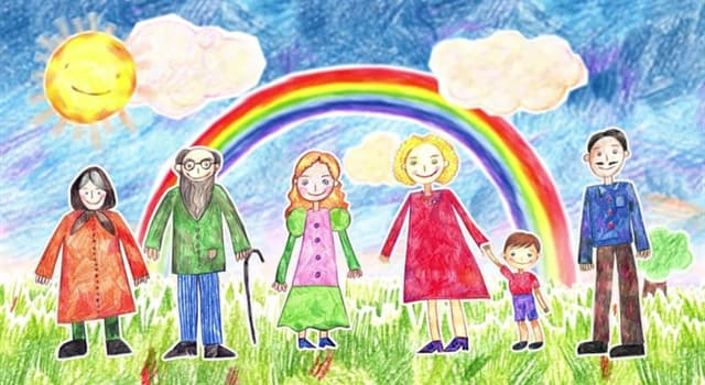 Culture Trivia Question: Which of these characters was created by Astrid Lindgren?