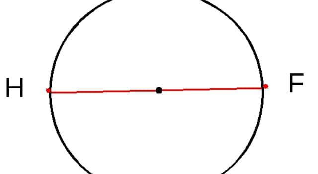 Наука Запитання-цікавинка: Що становить половину діаметра?