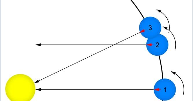 Сiencia Pregunta Trivia: ¿Cuánto dura un día estelar de la Tierra?