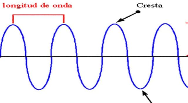 Сiencia Pregunta Trivia: ¿Cuáles son las ondas de mayor longitud de onda del espectro electromagnético?