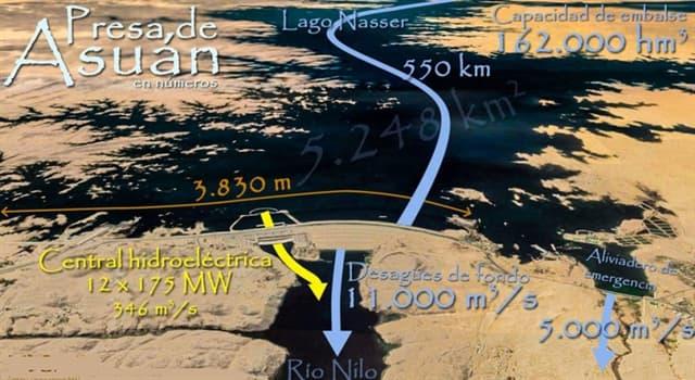 Historia Pregunta Trivia: ¿Qué templo fue necesario trasladar para construir la represa hidroeléctrica de Assuán en el Alto Egipto?