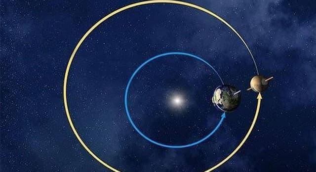 Сiencia Pregunta Trivia: ¿En qué año se produjo el máximo acercamiento entre la Tierra y Marte?