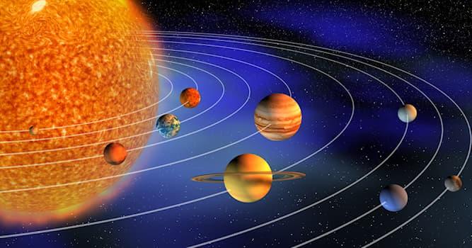 Наука Вопрос: Какая из этих планет вращается вокруг своей оси по часовой стрелке?