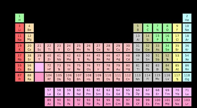 Наука Вопрос: Какой год был объявлен Международным годом Периодической таблицы химических элементов по решению ООН?