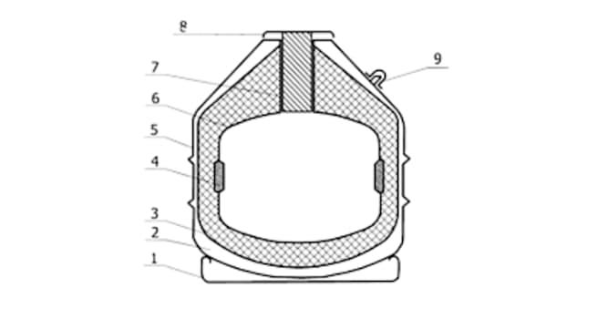 Наука Вопрос: Какой современный бытовой прибор имеет конструкцию сосуда Дьюара?