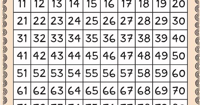 """Наука Вопрос: Сколько цифр """"9"""" в ряду чисел от 1 до 100?"""