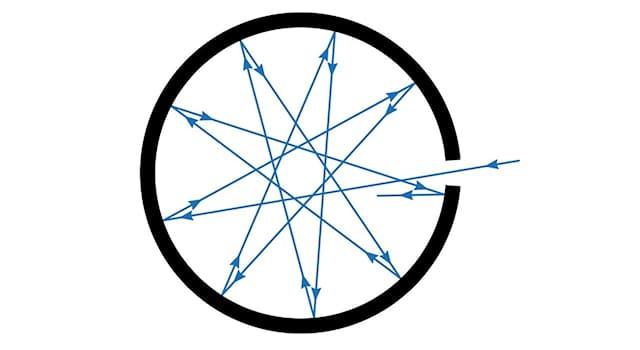 Наука Вопрос: Существует теоретическая модель абсолютно чёрного тела. Что ближе по своим свойствам к этой модели?