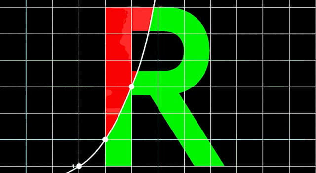 Culture Trivia Question: In the North Atlantic Treaty Organization (NATO) phonetic alphabet, which word represents the letter R?