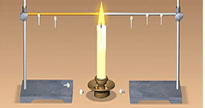 Наука Вопрос: Что обладает самой НИЗКОЙ теплопроводностью?